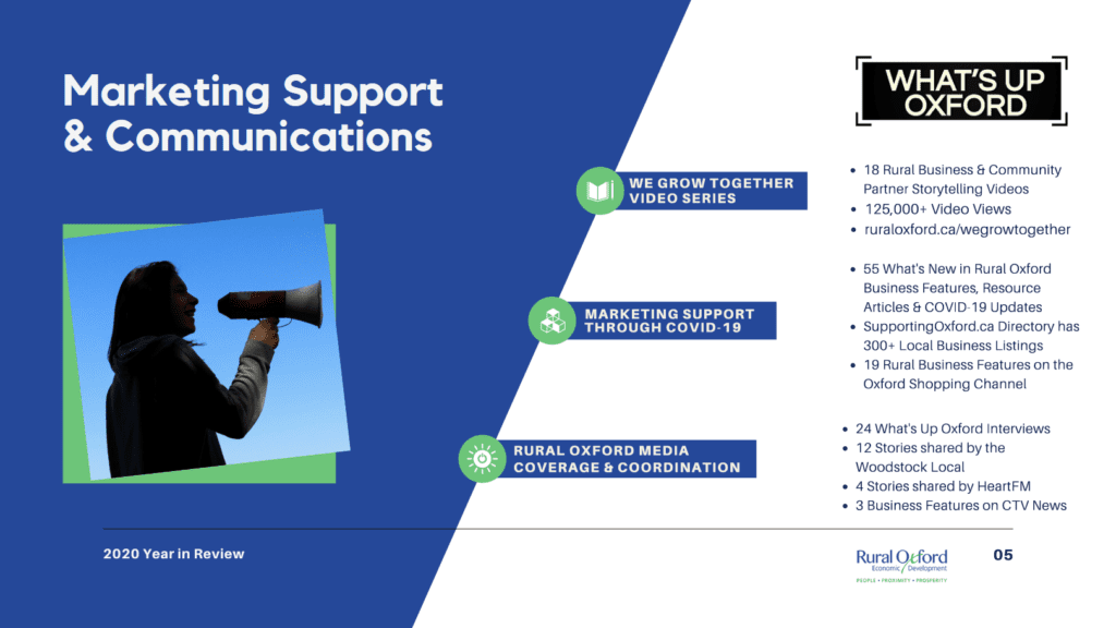 Graphic showing marketing support and communications efforts through videos, local print and radio media