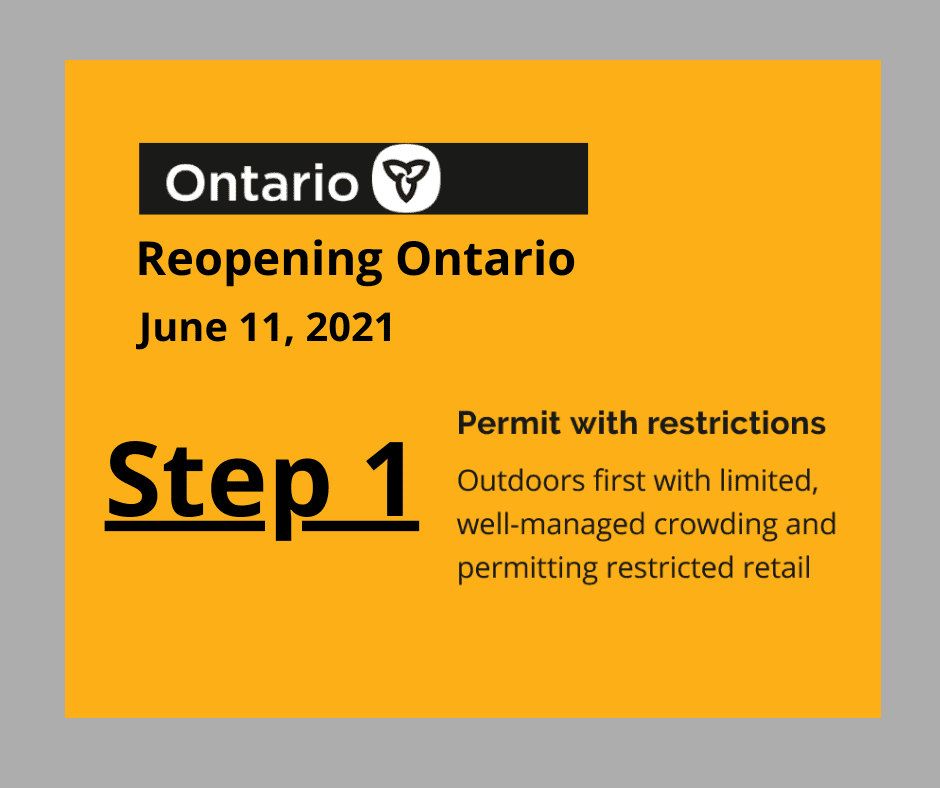 Black text on yellow background announcing Reopening Ontario to commence on June 11, 2021